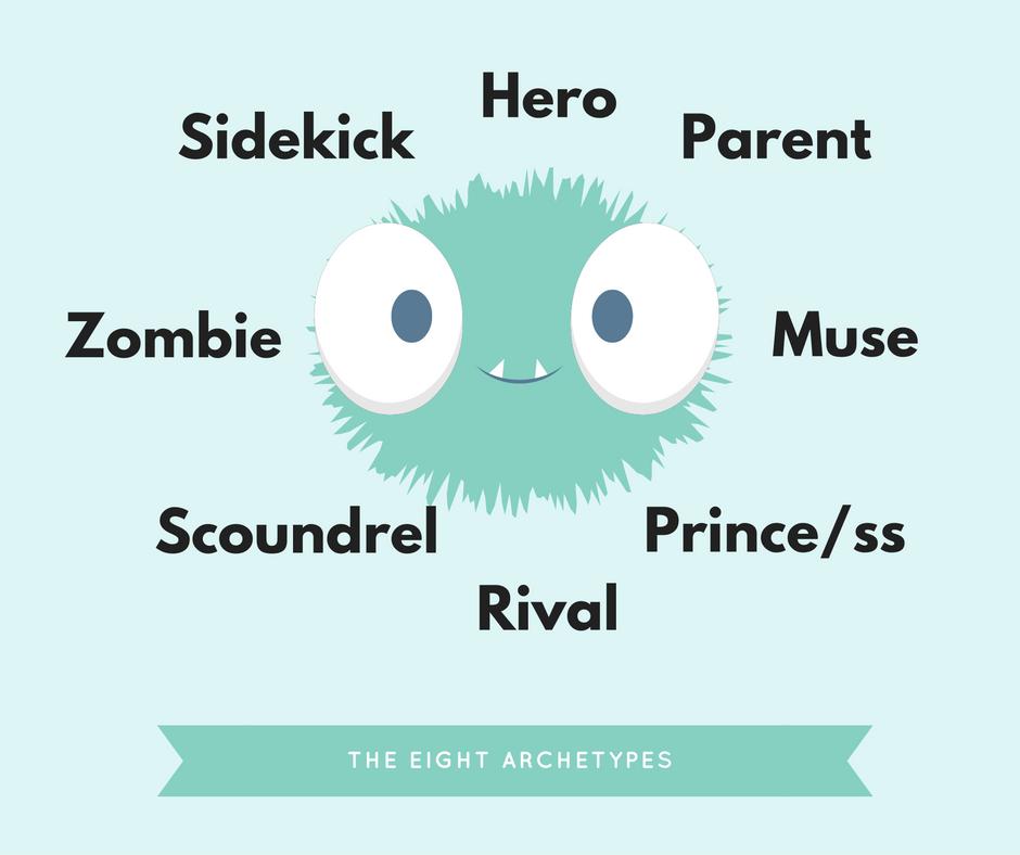The Eight Archetypes