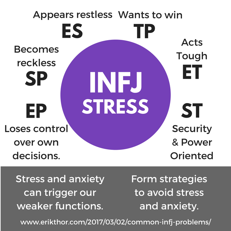 Common INFJ Problems / The ESTP Shadow