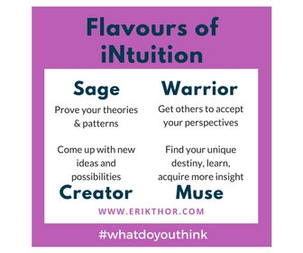 Flavours of iNtuition