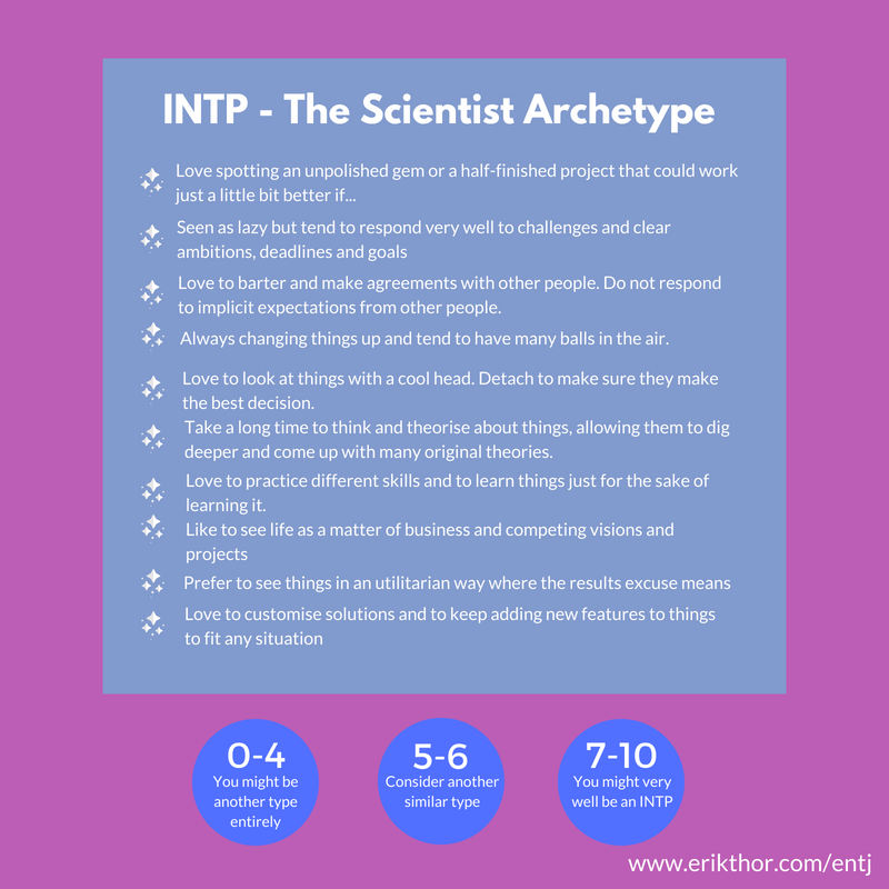 INTP Personality type description, INTP Archetype, INTP Scientist, INTP COgnitive functions, INTP Description