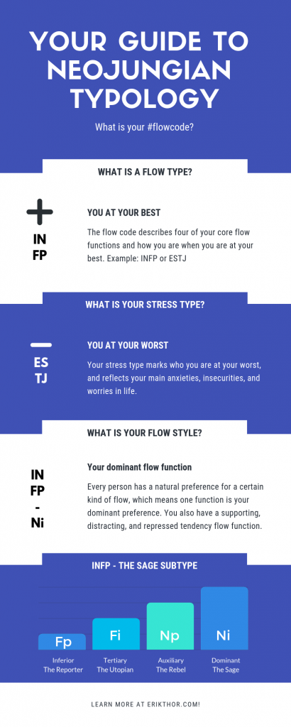 Flow Code, Dominant Cognitive Function, INFP, Flow Type, MBTI Type, Personality Types