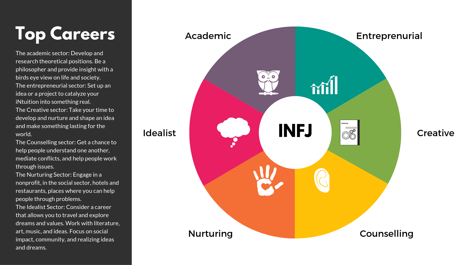 What Are The Top Ten Best INFJ Careers