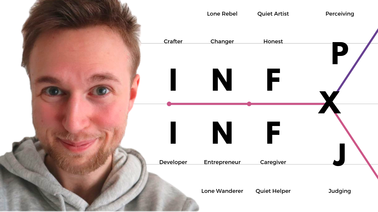 INFP vs INFJ, INFJ and INFP, INFPs and INFJs, INFJ or INFP, what is your type?