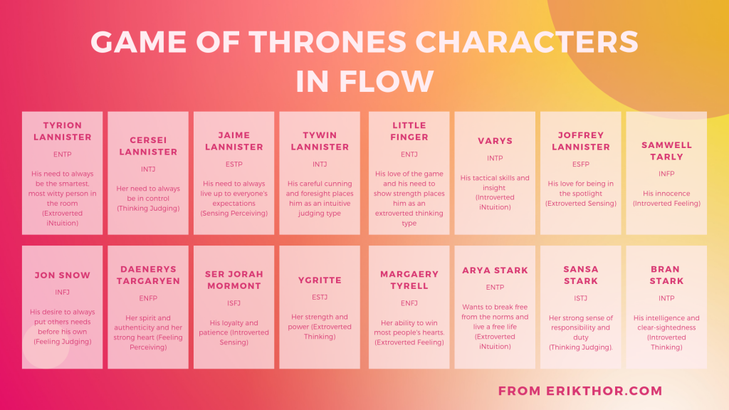mbti game of thrones, game of thrones characters, game of thrones mbti, game of thrones personality types, personality types in game of thrones