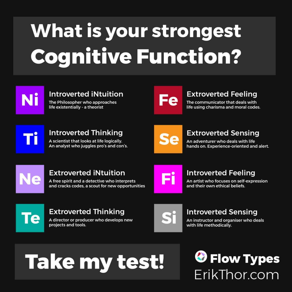 Cognitive function test, MBTI Cognitive Function Test, Personality type cognitive function test, Carl Jung cognitive function test, Carl Jung test