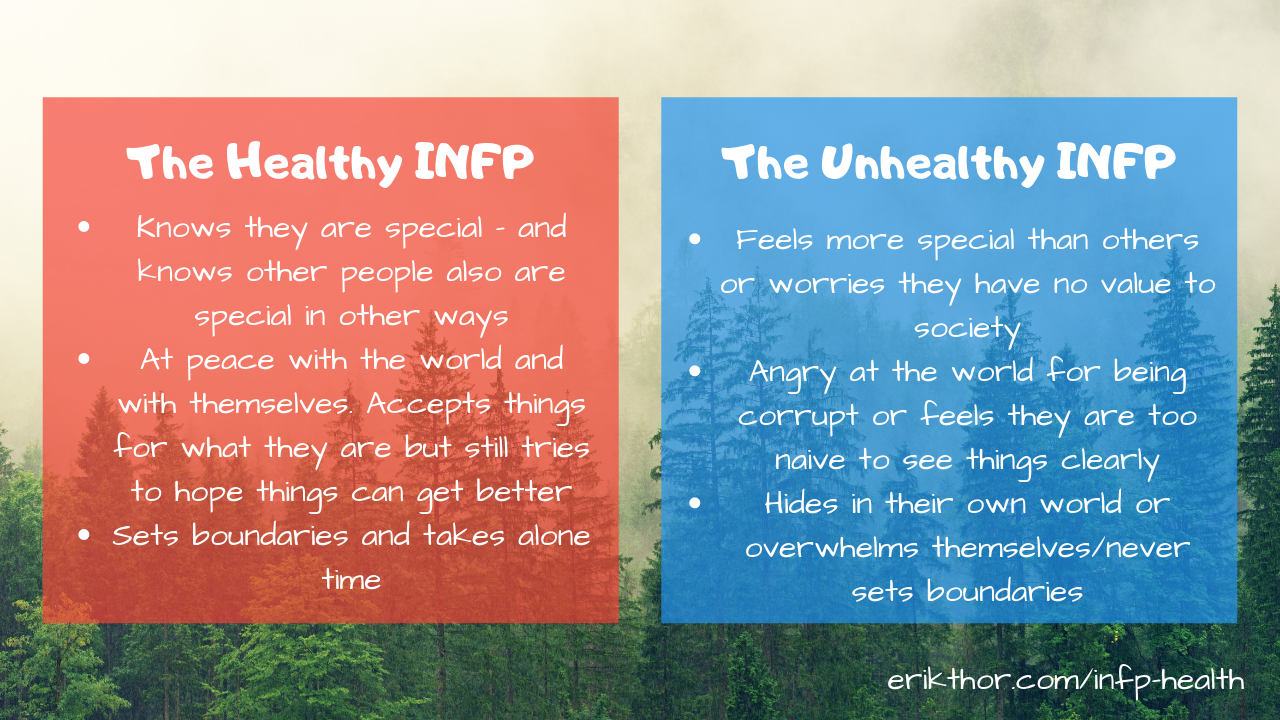 INFP Health » Erik Thor