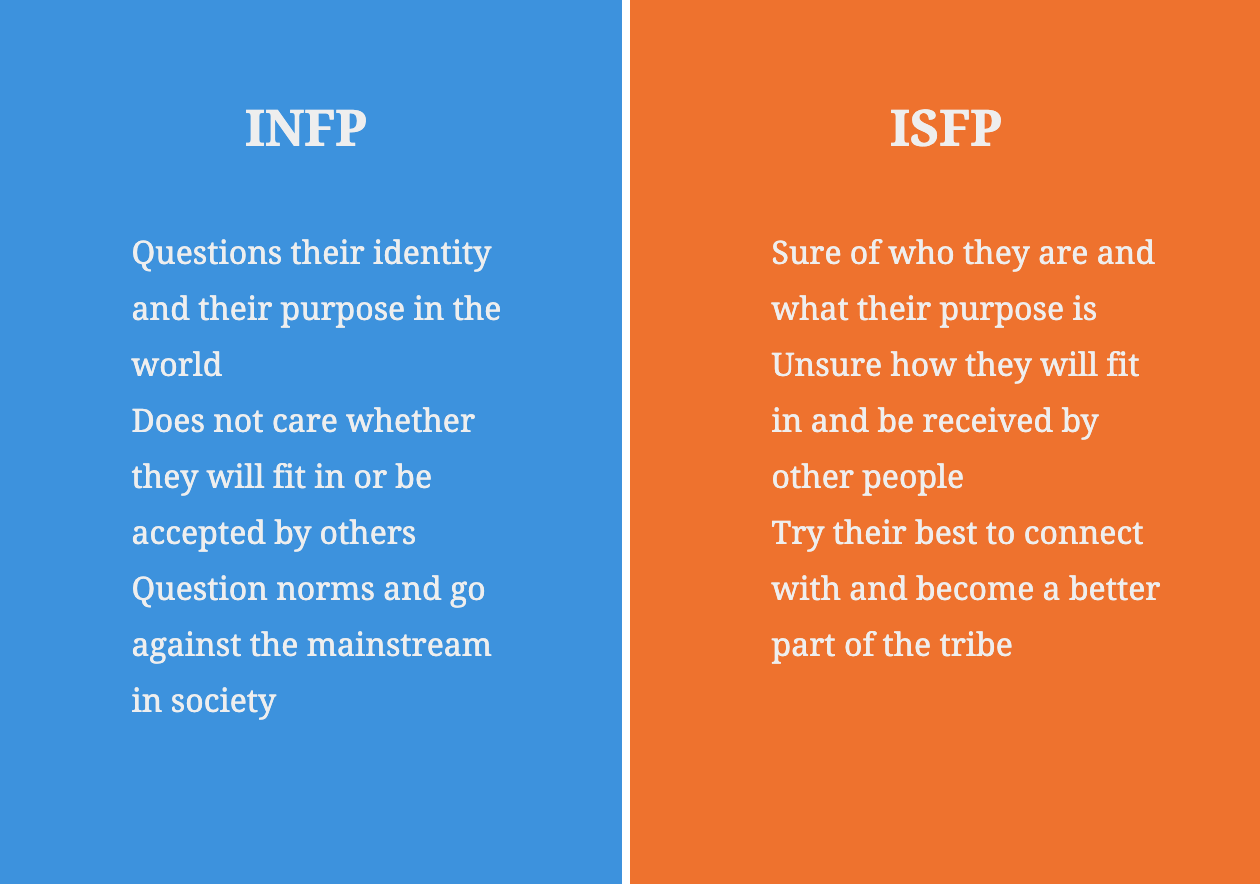 INFP vs ISFP – The Showdown of the century