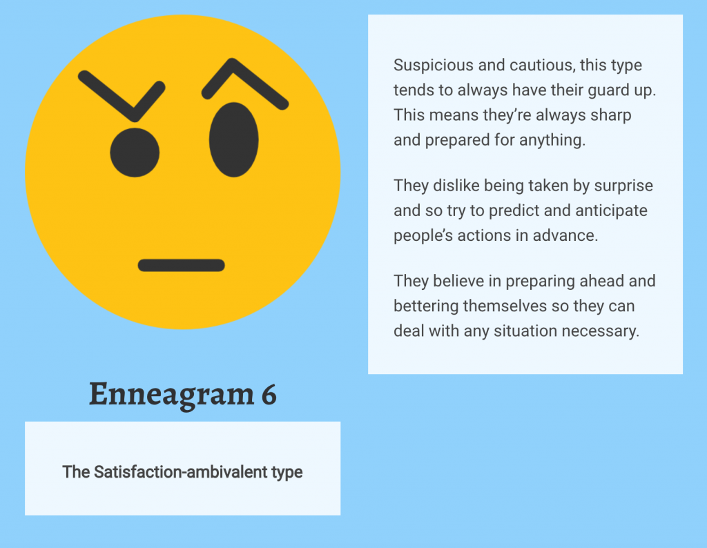 Enneagram 6 Personality Type