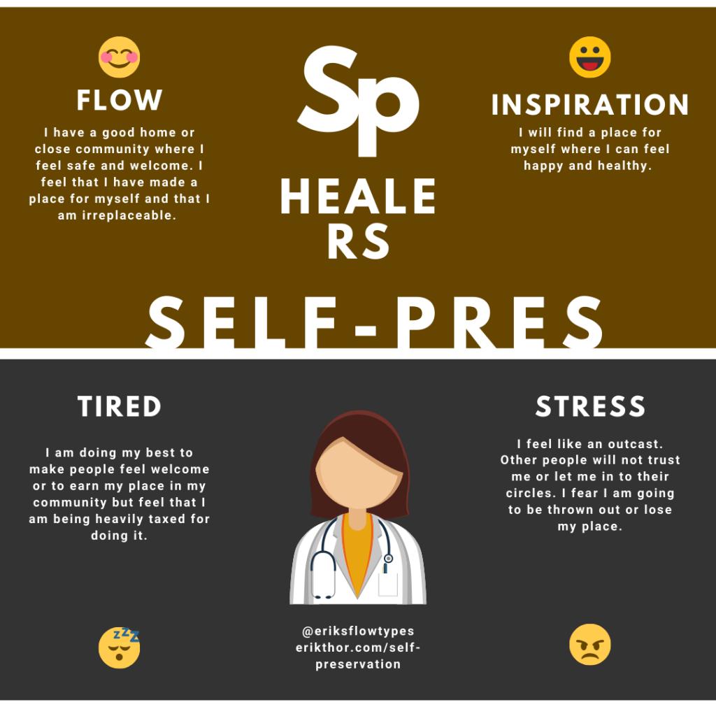 Self Preservation Instinct, The Healers, Enneagram Self Preservation