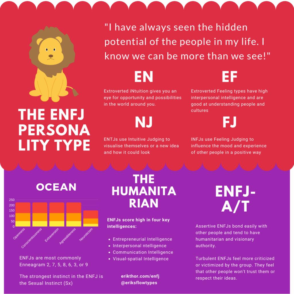ENFJ Personality Type, 16 Personalities ENFJ, MBTI ENFJ, ENFJ MBTI