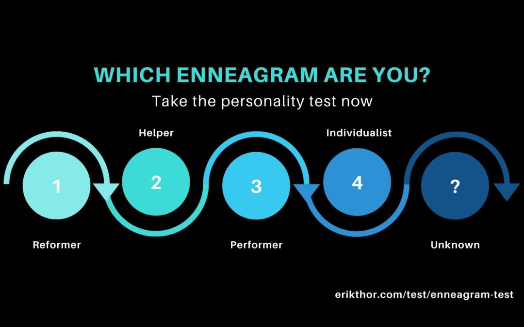 Take the Enneagram Test, What is your Enneagram Type? How do you know your Enneagram Type?