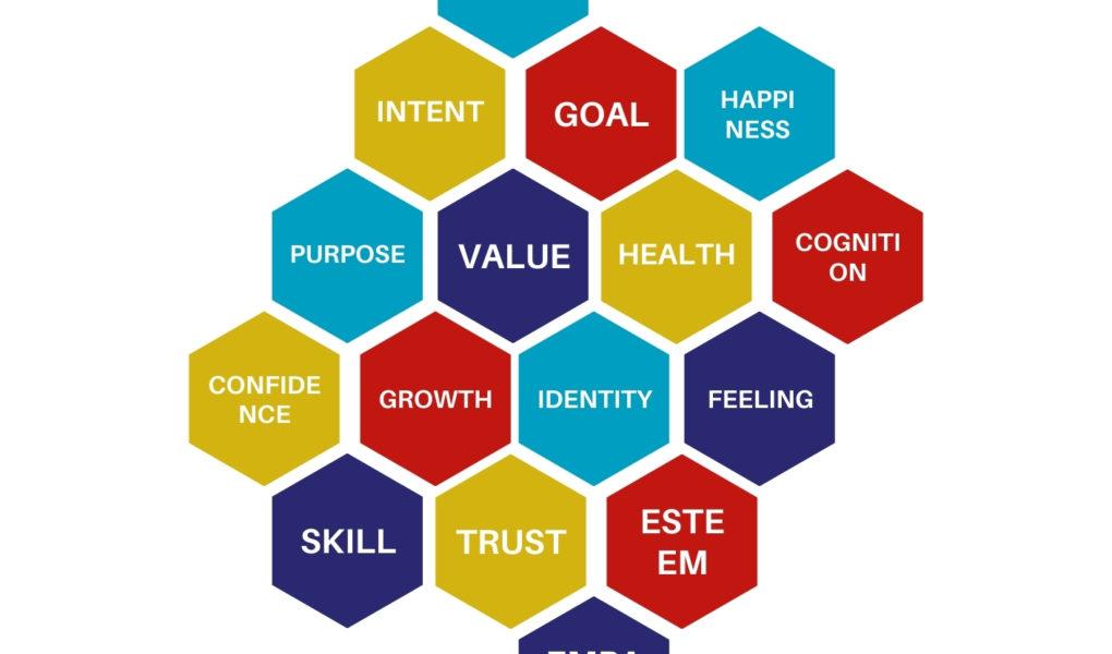 the hero code ebook, mbti ebook, 16 personalities ebook, personality type ebook
