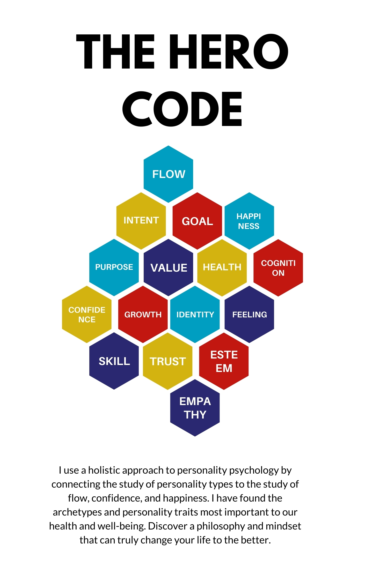 The Hero Code Ebook – Finding Flow & Your Personality Type