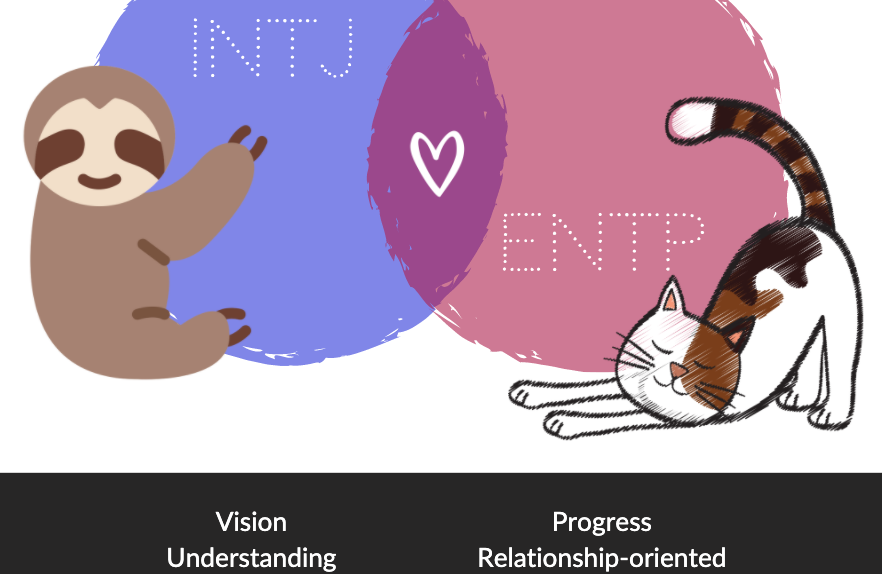 INFJ and ENFP relationships