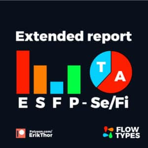 Extended personality test report, MBTI Test report