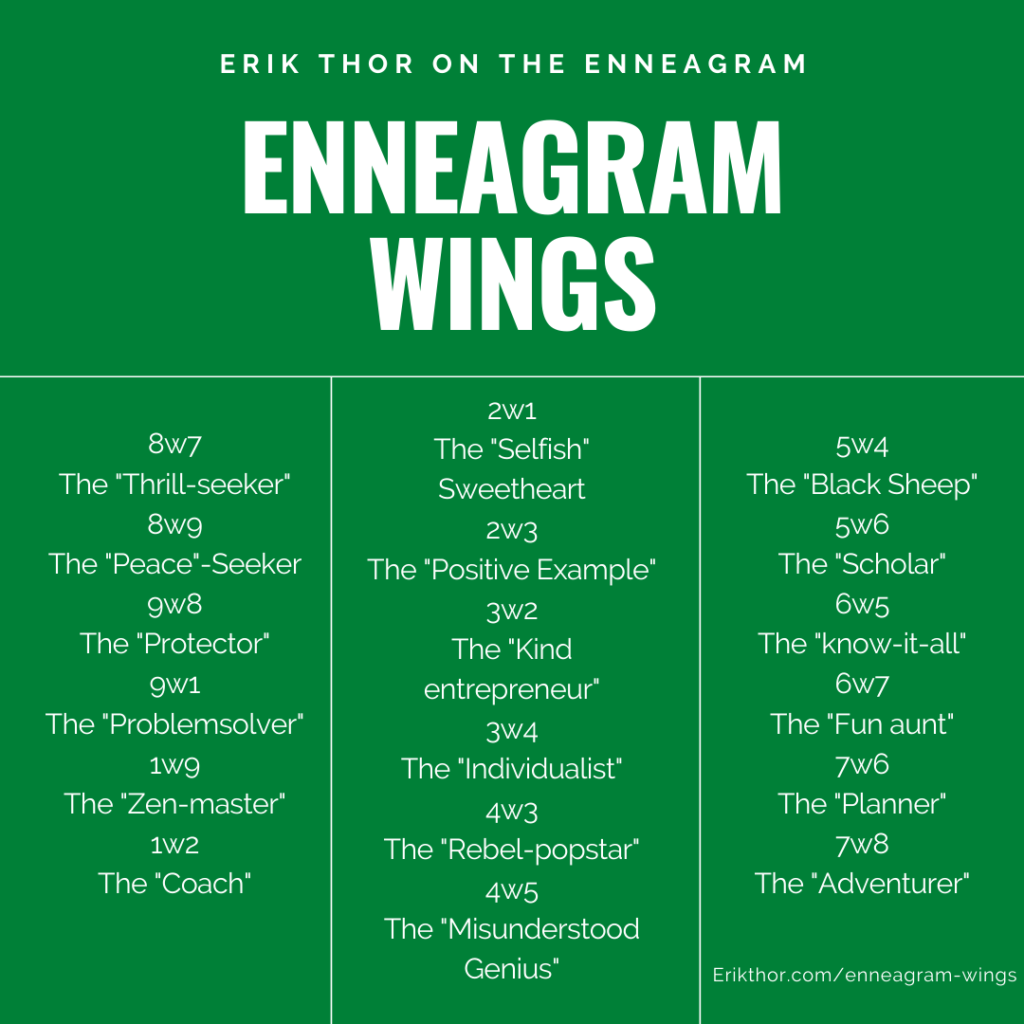 What are the enneagram wings, enneagram wings explained