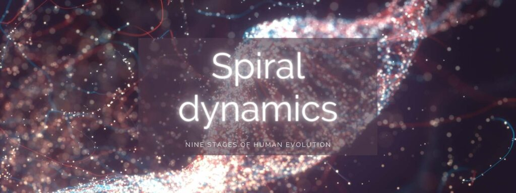 Spiral Dynamics Test, Maturity Test, Growth Test, Human Stages Test, Evolution Test