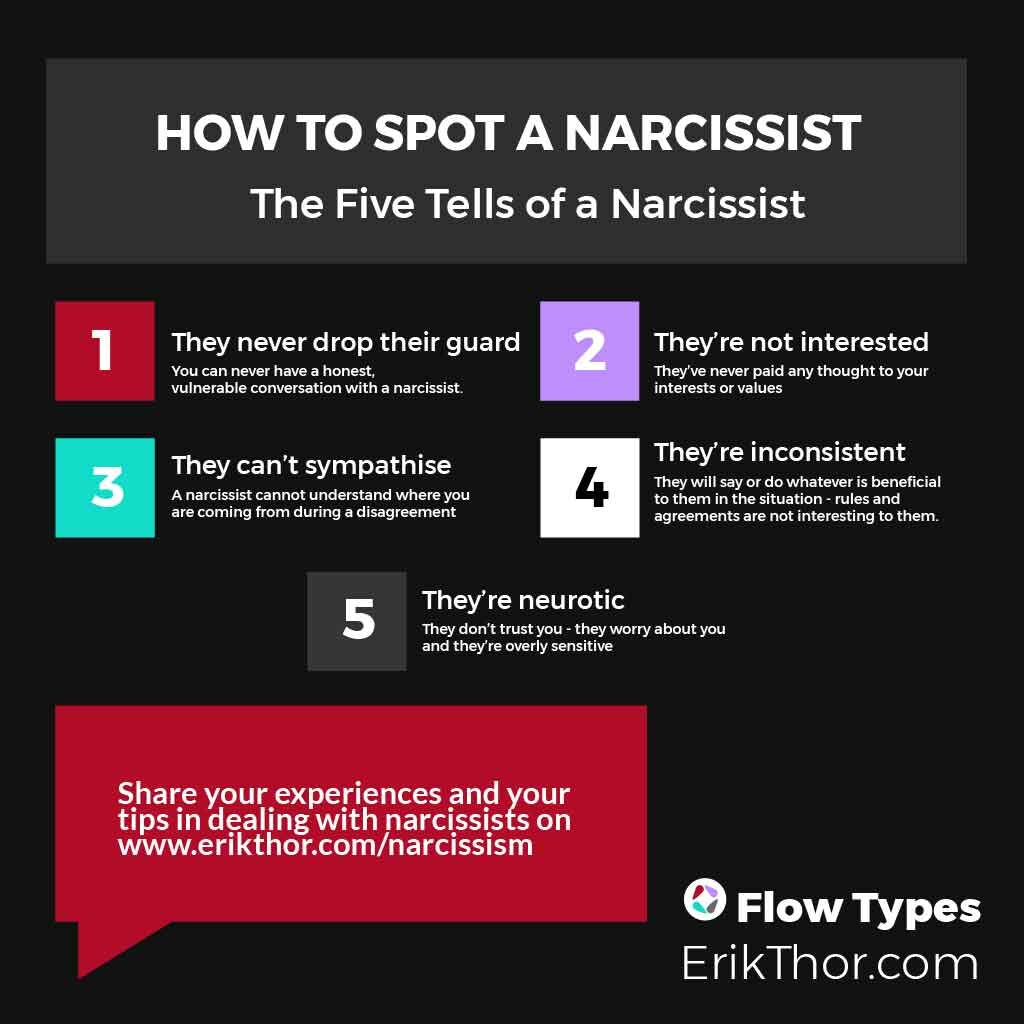 How to spot a narcissist, what is a narcissist, narcissist tricks, tricks used by narcissists, narcissist signs, narcissist tells