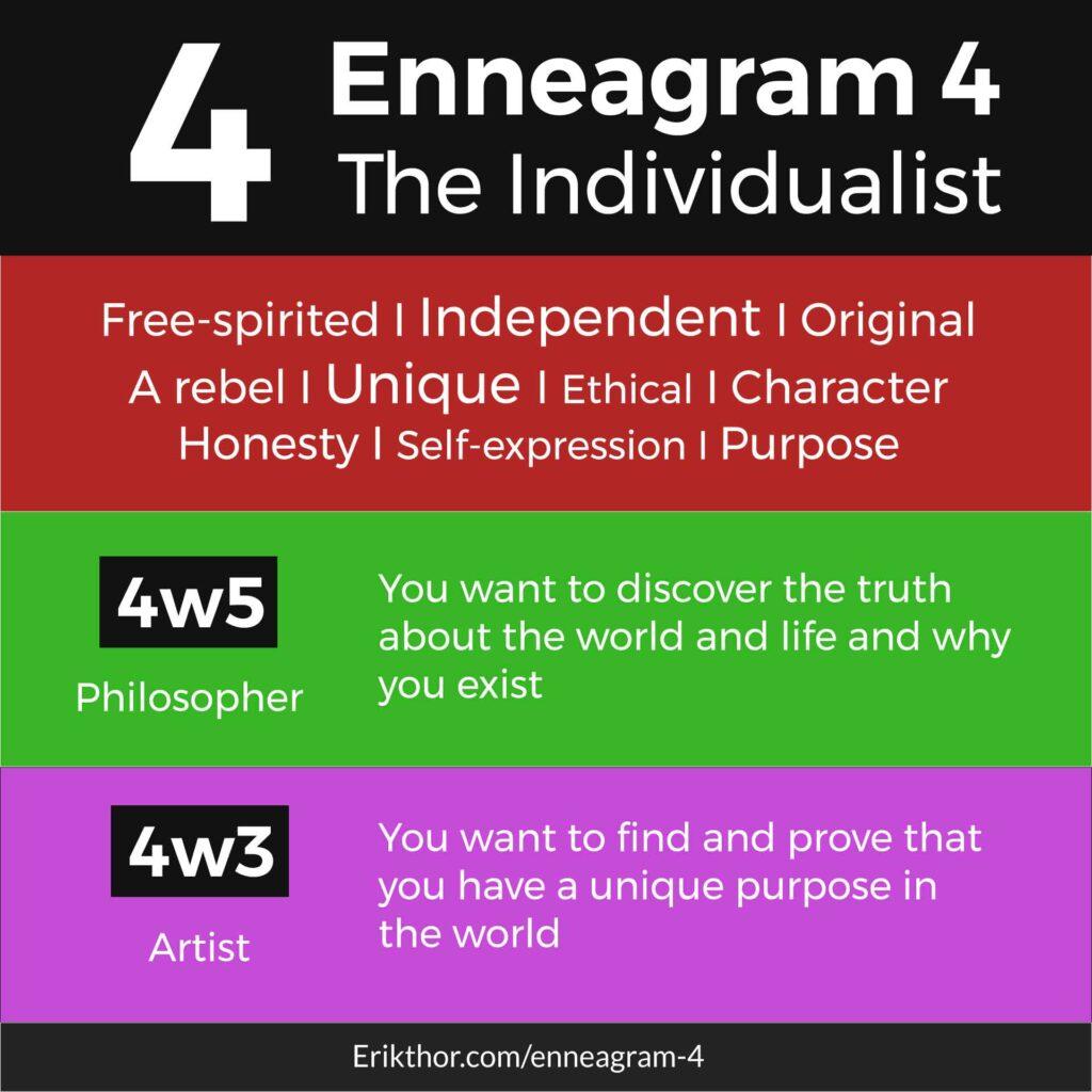 Enneagram Four, Enneagram 4, The Individualists, Enneagram 4 wing 3, Enneagram 4 wing 5, Enneagram 4 in love, Enneagram 4 under stress,